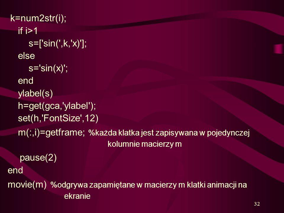 pause(2) k=num2str(i); if i>1 s=[ sin( ,k, x) ]; else s= sin(x) ;
